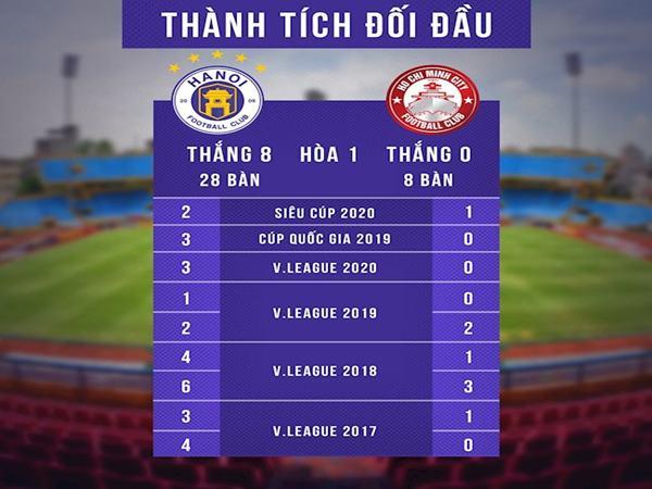 tin-bong-da-viet-ngay-16-9-dai-chien-ha-noi-vs-tphcm
