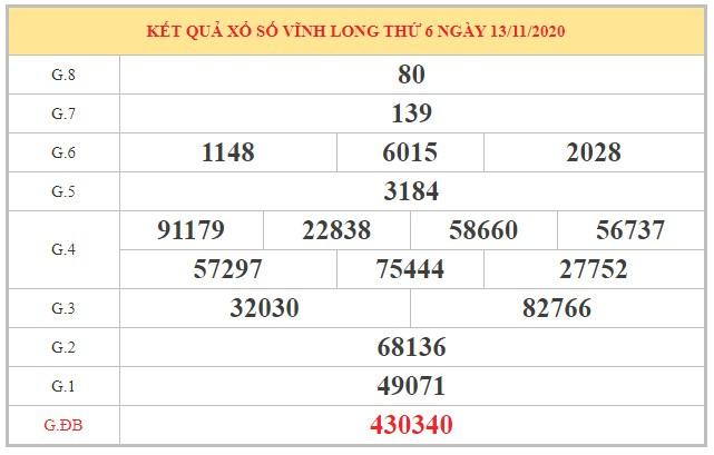 Soi cầu XSVL ngày 20/11/2020 dựa trên kết quả kỳ trước