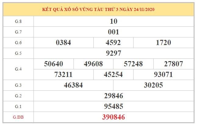 Soi cầu XSVT ngày 01/12/2020 dựa trên kết quả kì trước