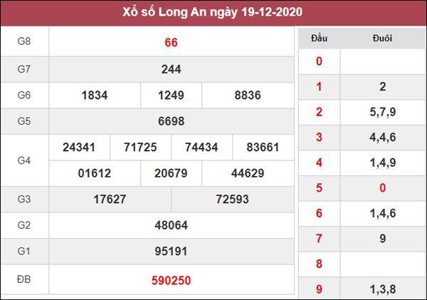 Soi cầu XSLA 26/12/2020 tham khảo cặp số Long An may mắn