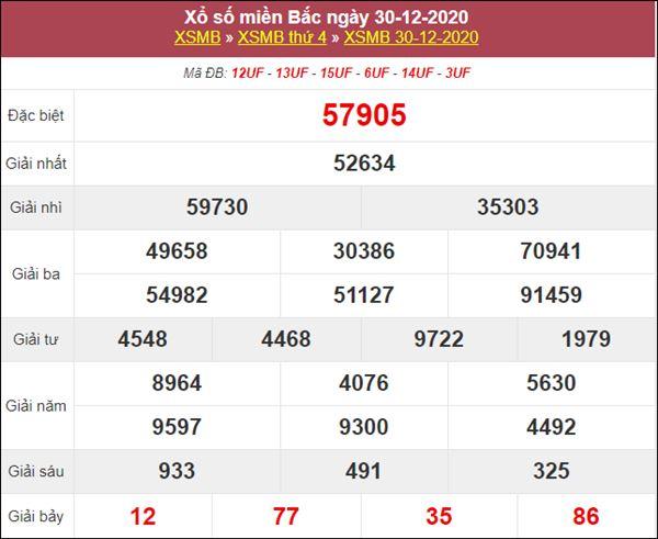 Soi cầu XSMB 31/12/2020 chốt bạch thủ lô miền Bắc thứ 5