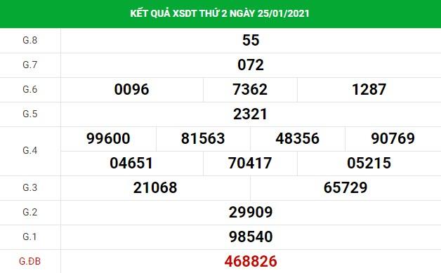 Soi cầu XS Đồng Tháp chính xác thứ 2 ngày 01/02/2021