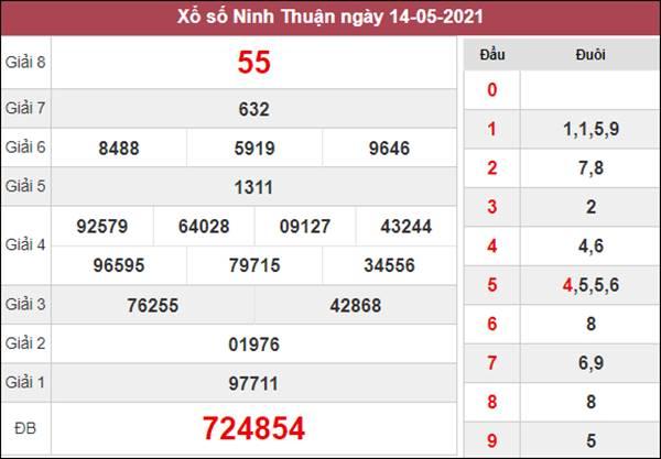 Soi cầu XSNT 21/5/2021 xin số đề Ninh Thuận từ cao thủ