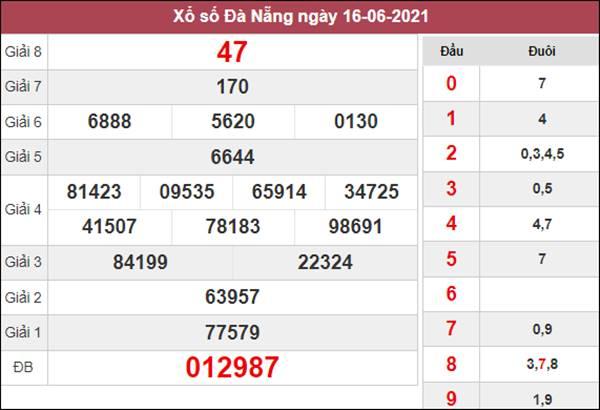 Soi cầu KQXS Đà Nẵng 19/6/2021 thứ 7 cùng cao thủ