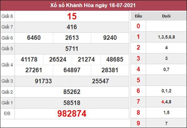 Soi cầu XSKH 21/7/2021 thứ 4 chốt giải đặc biệt Khánh Hòa