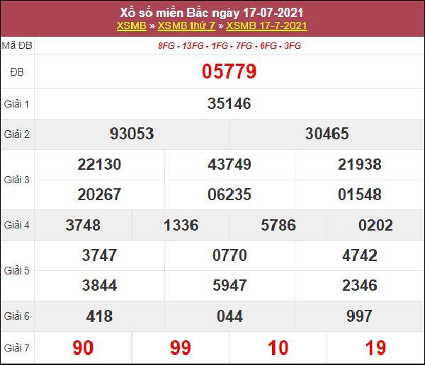 Soi cầu XSMB 18/7/2021 chốt bạch thủ lô miền Bắc hôm nay