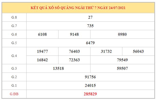 Soi cầu XSQNG ngày 31/7/2021 dựa trên kết quả kì trước