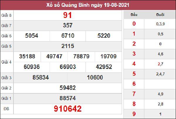 Soi cầu SXQB 26/8/2021 thứ 5 chốt loto về nhiều Quảng Bình