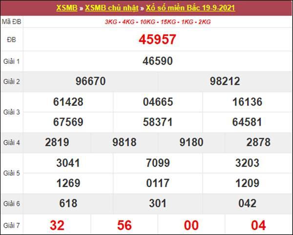 Soi cầu XSMB 20/9/2021 chốt cặp số đẹp cùng cao thủ