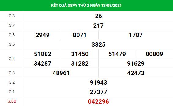 Soi cầu XS Phú Yên chính xác thứ 2 ngày 20/09/2021